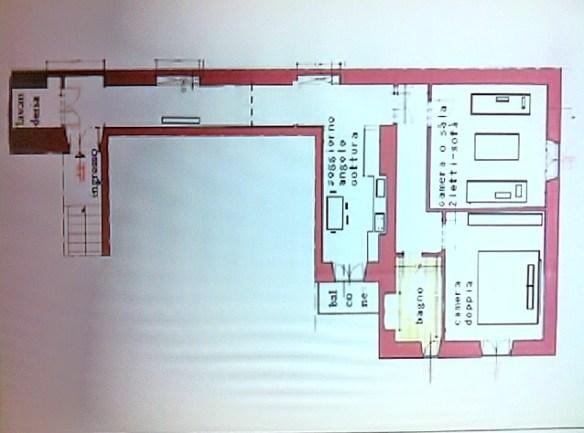 planimetria interna